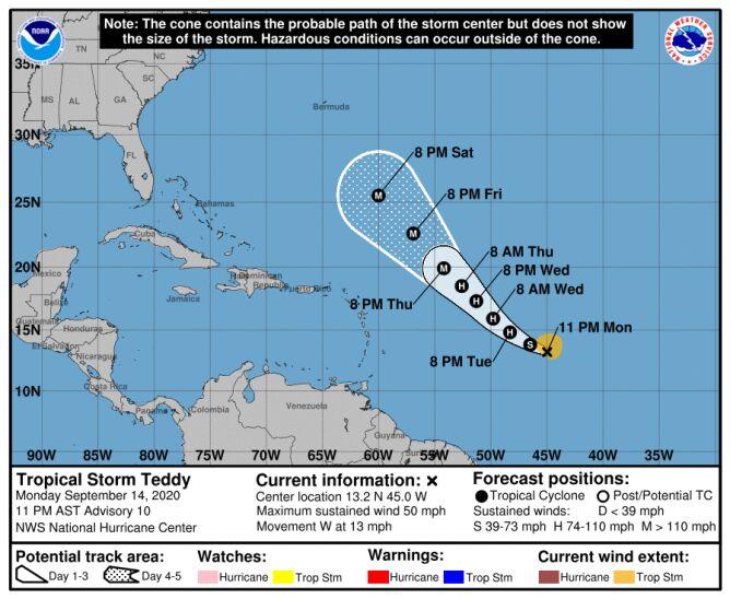 Prognozowana trasa burzy tropikalnej Teddy (NHC)
